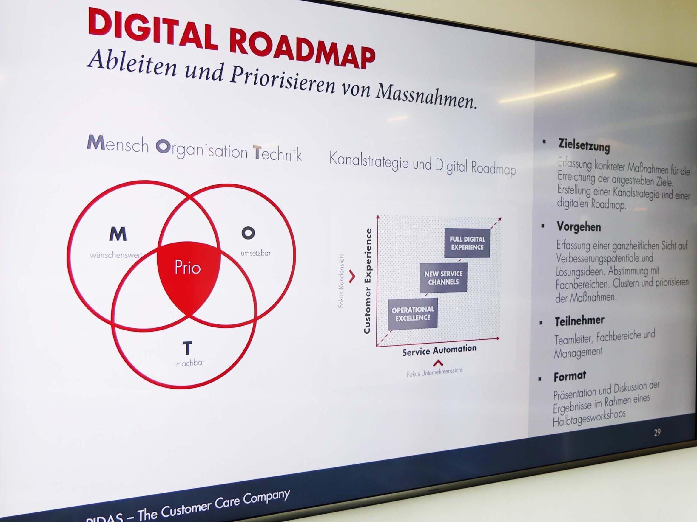 Roadmap-2